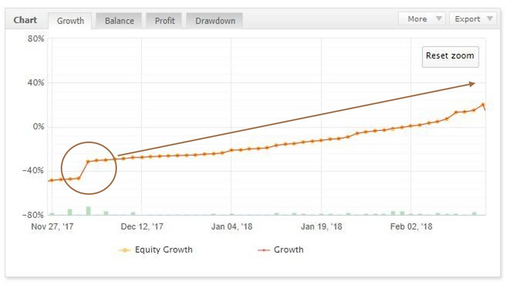 tree-chart-2.png#asset:298