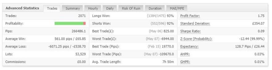 win-rate.jpg#asset:781